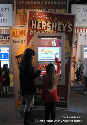 Hershey museum